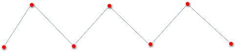 「フリーフォーム:図形」で描いた直線の図形