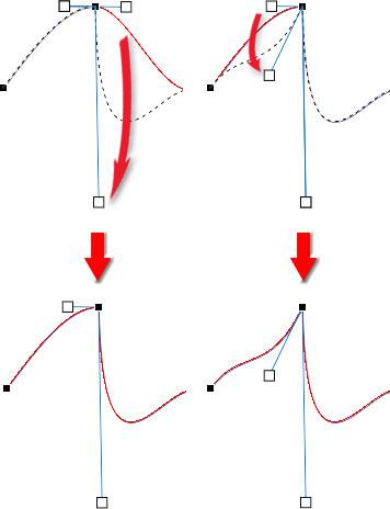 「頂点を基準にする」を設定すると、頂点の左側の線だけ、または右側の線だけを自由に修正できる