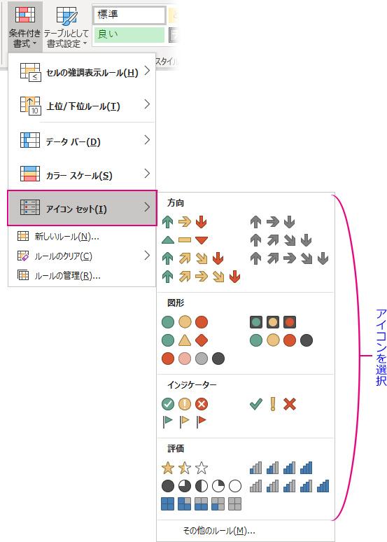 「条件付き書式▼」→「アイコンセット」→アイコンの種類を選択