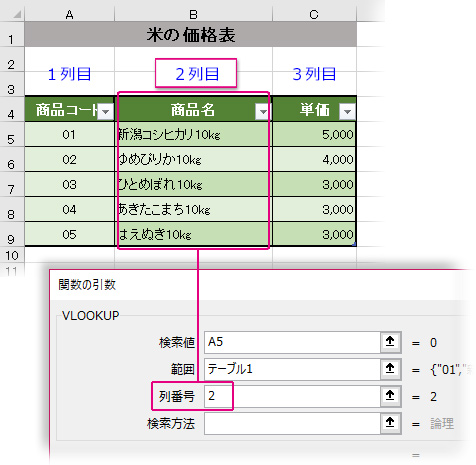 VLOOKUPの引数「列番号」を設定