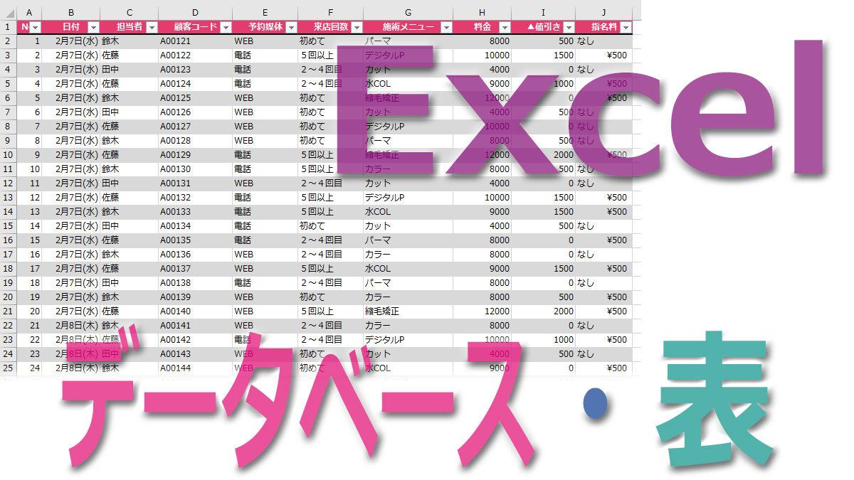 Excelデータベース・表