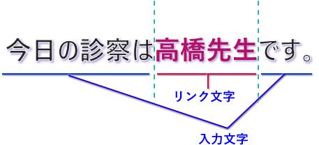 リンク文字と入力文字に異なる書式を設定
